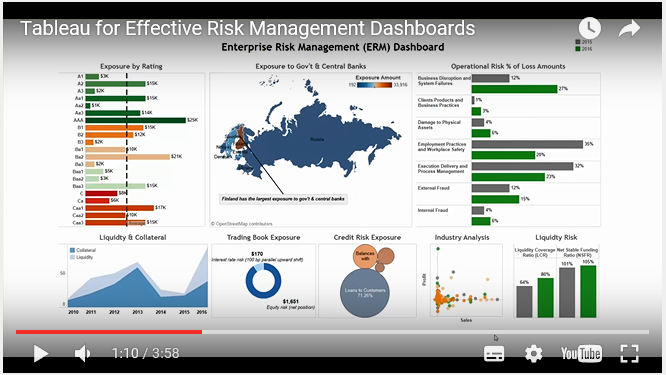 List Of Synonyms And Antonyms Of The Word Erm Dashboard